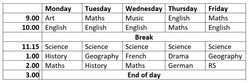 Year 7 Time Table